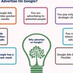 Ways-to-advertise-on-Google-Sun-Media-Marketing-750x465