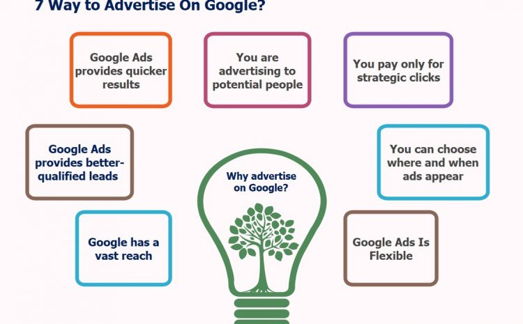 Ways-to-advertise-on-Google-Sun-Media-Marketing-750x465