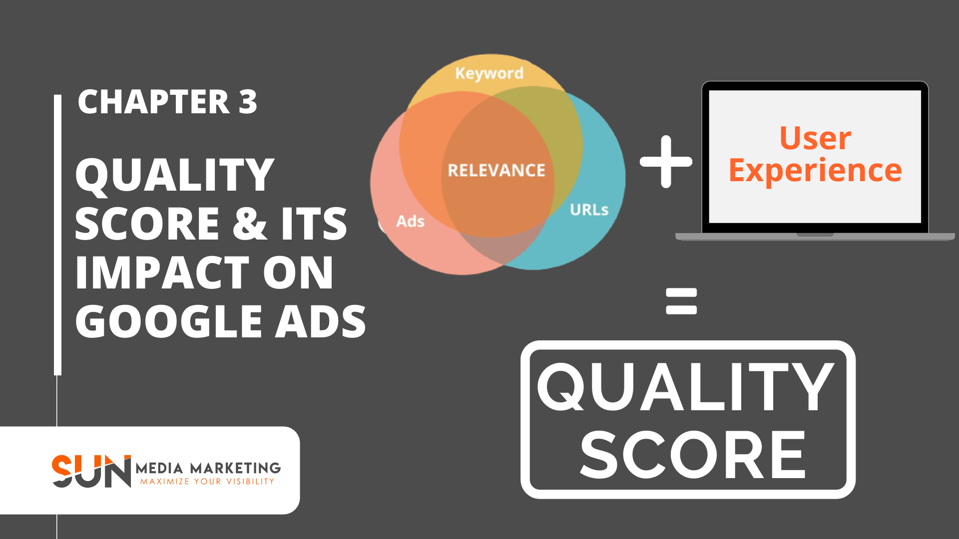 Quality Score & Its Impact on Google Ads