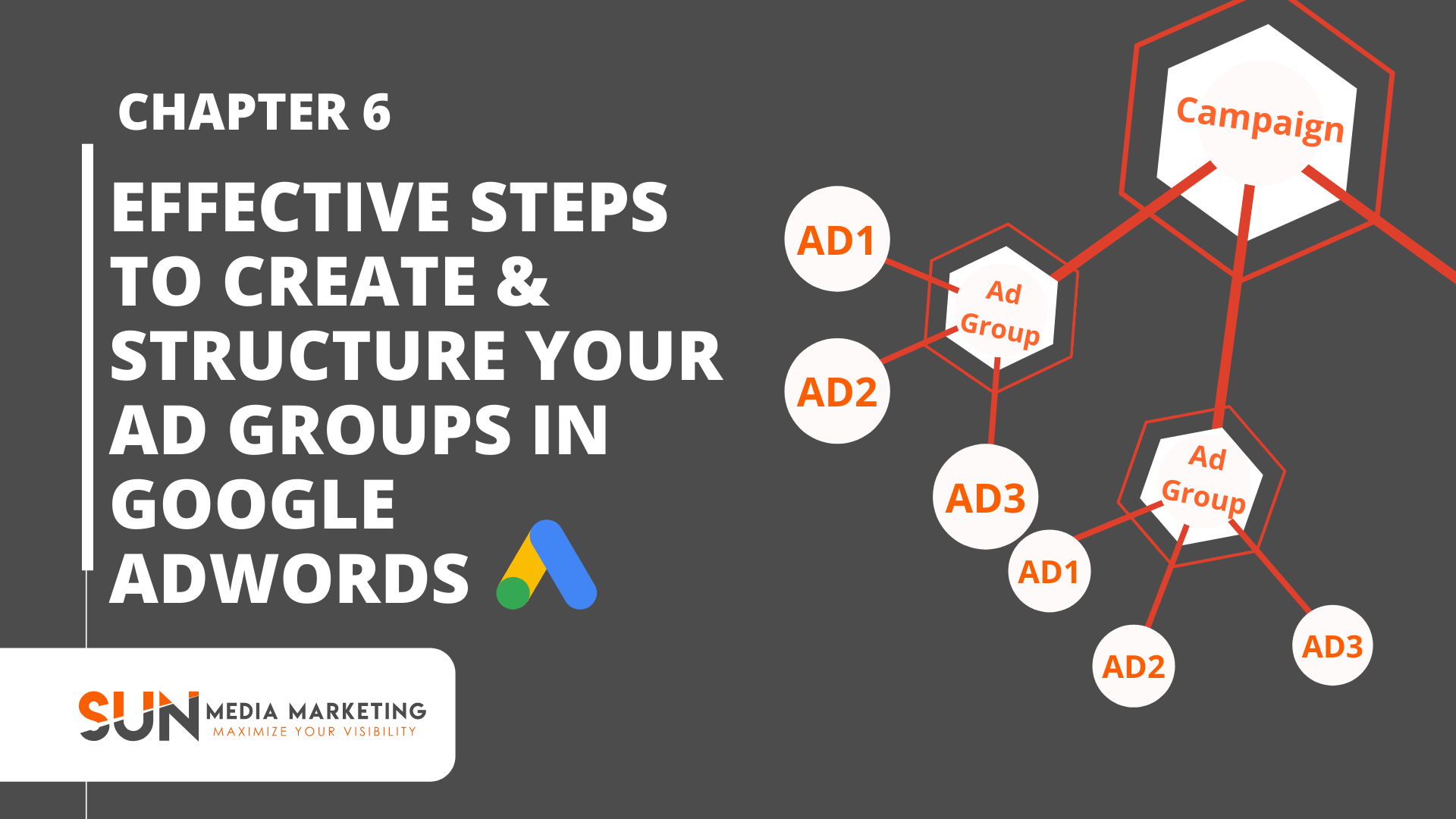 Effective Steps to Create & Structure Your Ad Groups in Google Ads