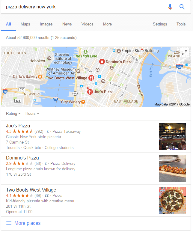 how does local seo works